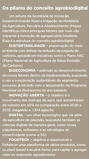 UM FUTURO AGROBIO DIGITAL- INOVAÇÃO